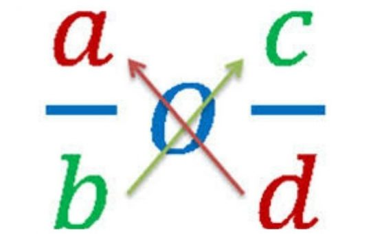 What Are Fractions And How To Multiply Them