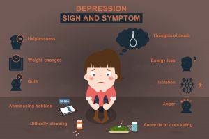 symptoms of depressions